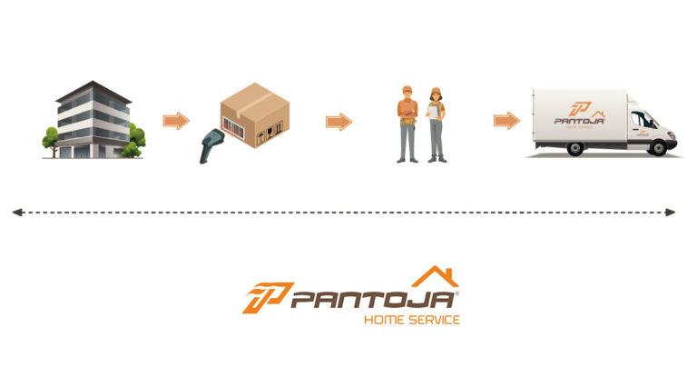 PANTOJA Home Service, como ajudamos o teu negócio?